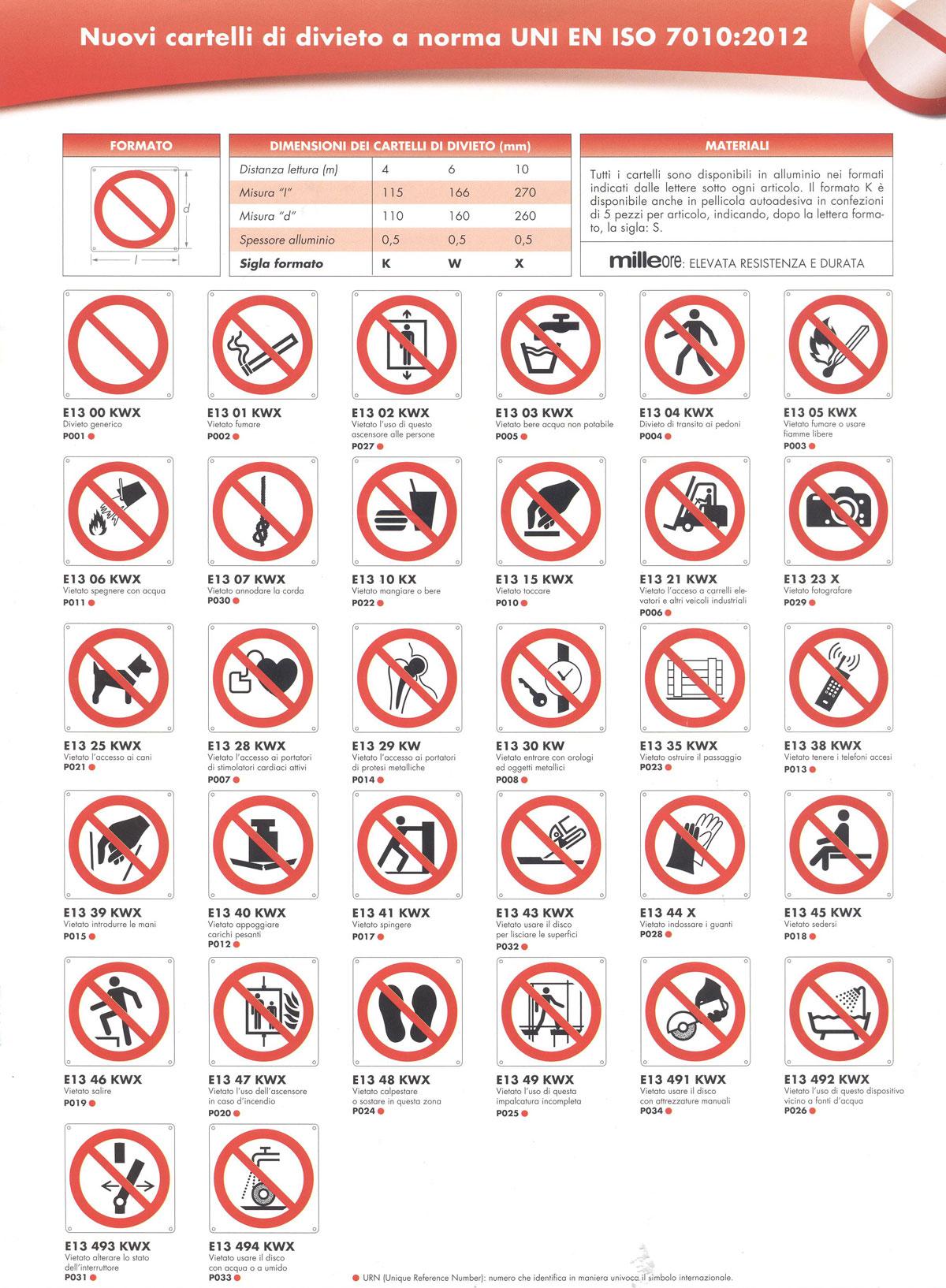 nuovi cartelli di divieto a noma UNI EN ISO 7010:2012
