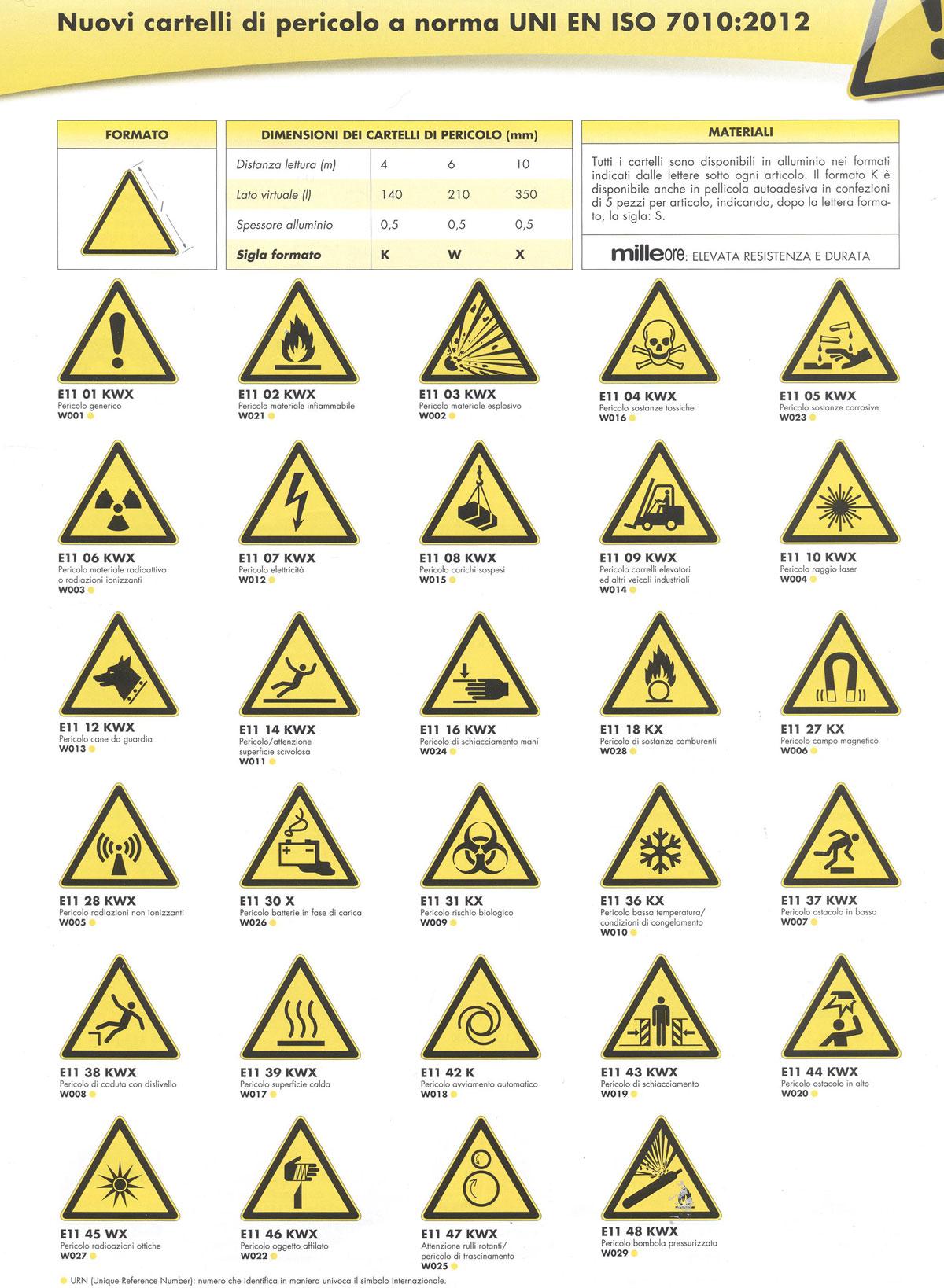 nuovi cartelli di pericolo a noma UNI EN ISO 7010:2012
