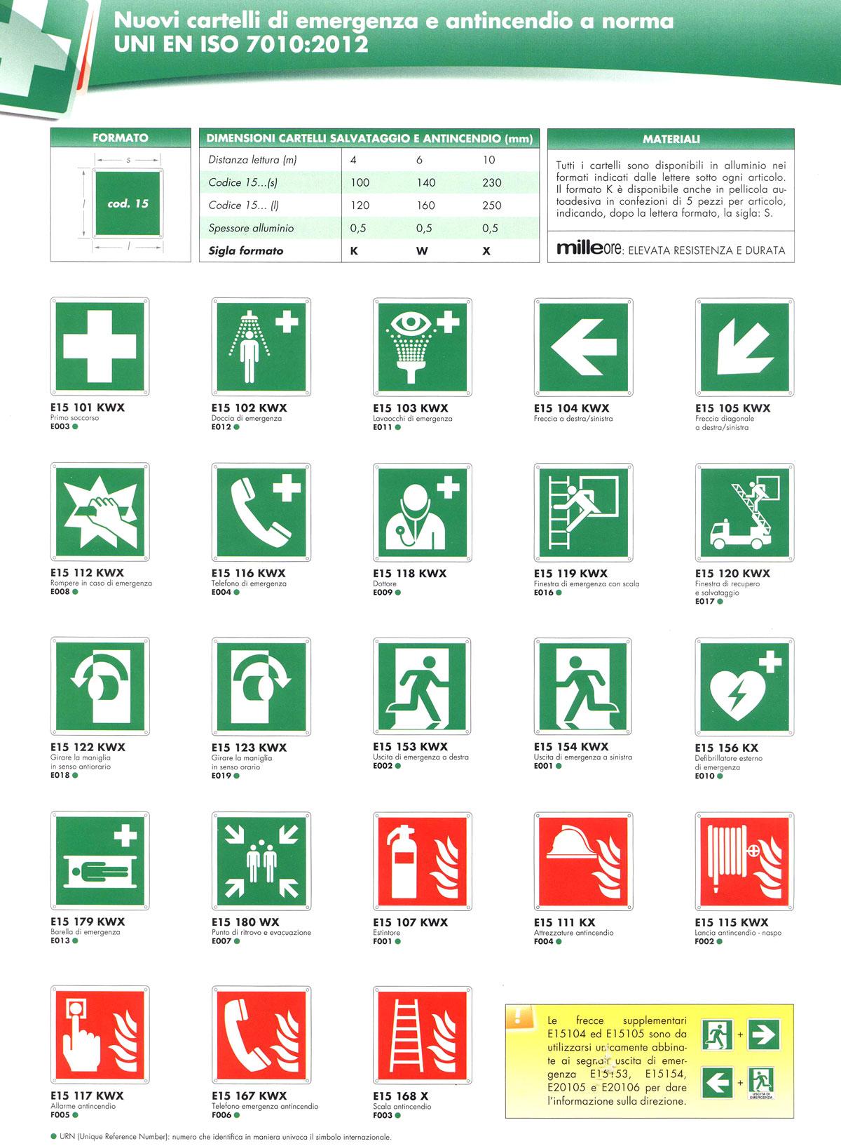 nuovi cartelli di emergenza e antincendio a noma UNI EN ISO 7010:2012