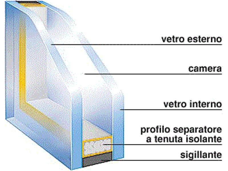 vetri isolanti Torgiano Perugia