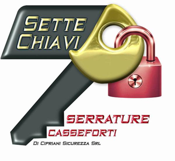 www.ciprianiserrature.com