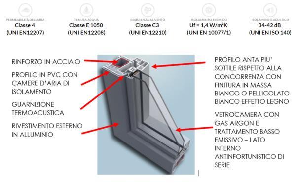 finestra profilo ridotto genova
