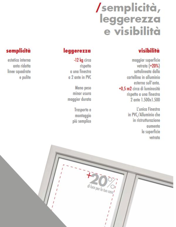 installazione finestra profilo ridotto