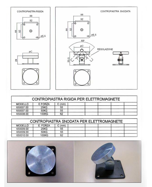 Elettromagnete Fermo Porta