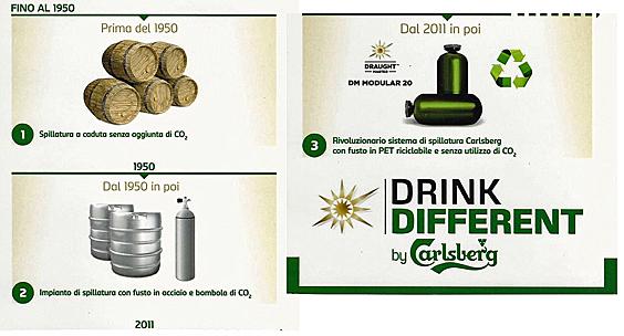 Evoluzione della spillatura della birra
