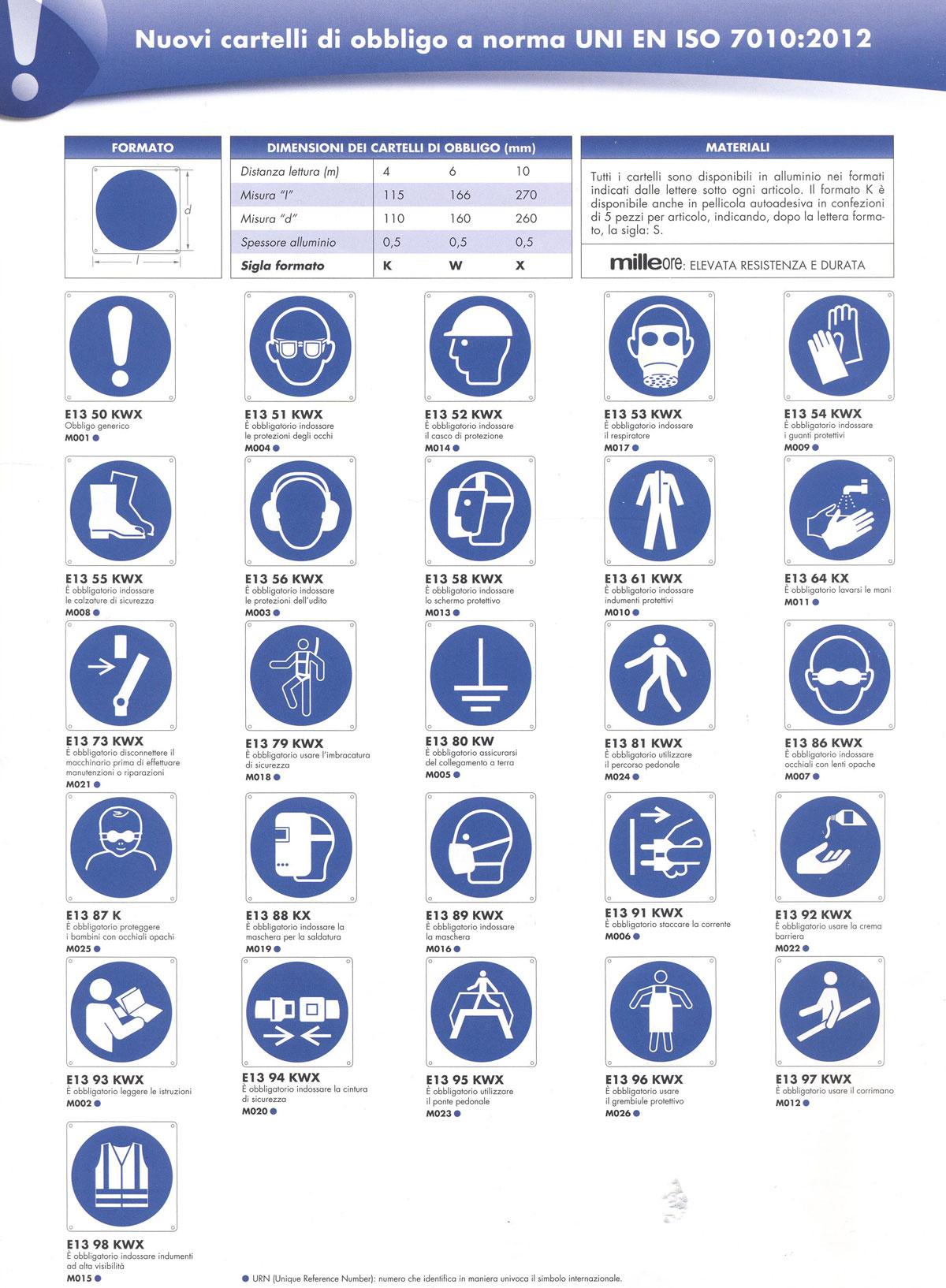 nuovi cartelli di obbligo a noma UNI EN ISO 7010:2012