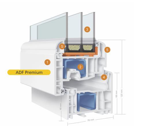 serramenti ADF Premium Crema