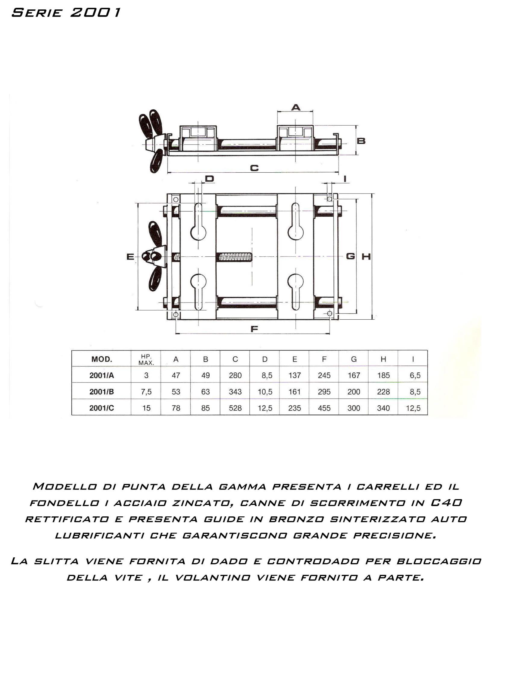 Progettazione slitte in acciaio a Monterienzo
