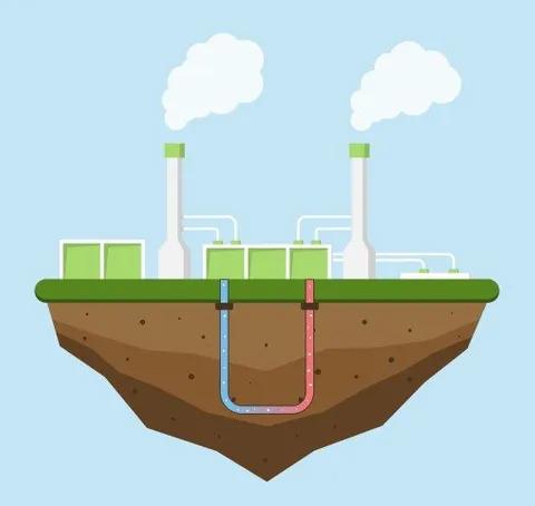 Mereu impianti geotermici | Baronie e Ogliastra