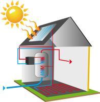 Coopterm Società Cooperativa Oristano | Solare Termico