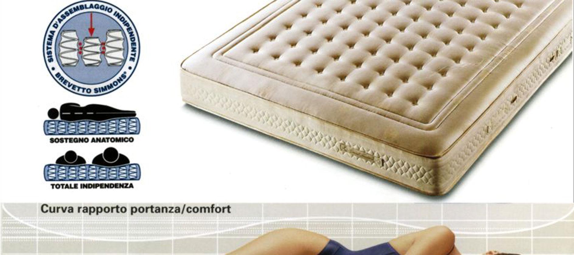 Punto Notte vendita materassi anallergici ed ergonomici
