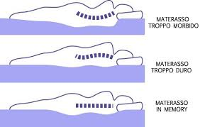 Tipologie nel dormire