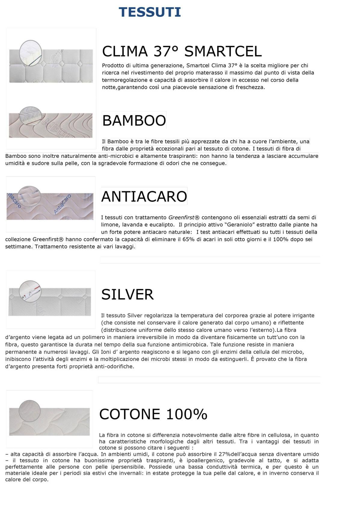 Tessuti per materassi innovativi