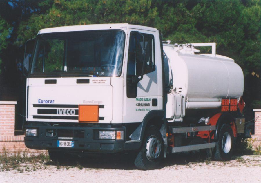 consegna carburante ascoli piceno