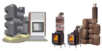 Tecnologia a calore radiante