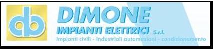 DIMONE IMPIANTI ELETTRICI CR