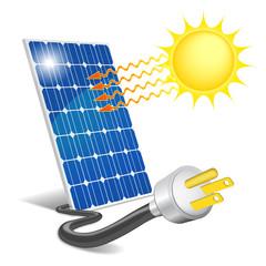 promozioni pannelli solari Piacenza