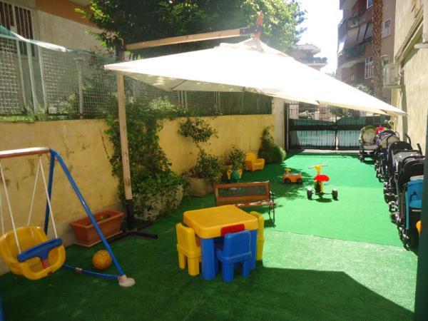 Nido infanzia Roma Zona Montesacro