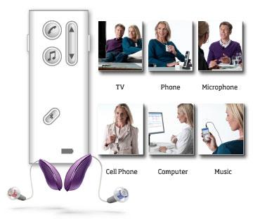 apparecchi acustici endoauricolari