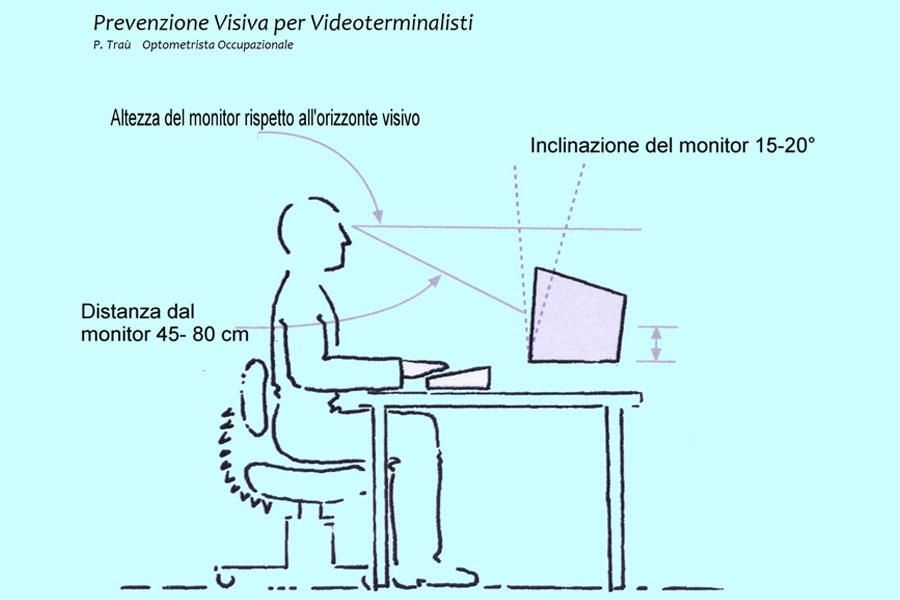 optometria occupazionale