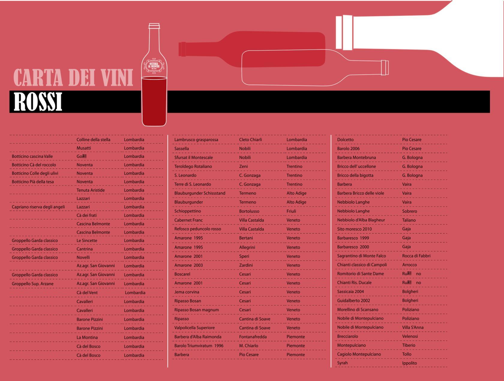 carta dei vini rossi - osteria al bianchi - brescia centro - piatti tipici bresciani - cucina tradizionale - vini lombardi